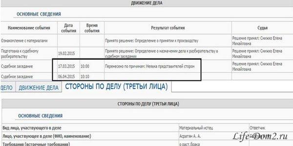 Судебное заседание по делу Гобозовых не состоялось. Слушание перенесено
