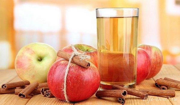 Вода для похудения: советы и рецепты